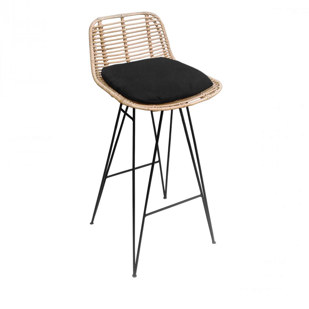 Comment Procéder, Pour Choisir La Meilleure Chaise Haute ?
